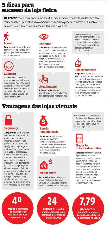 b8d5c31c6 por O Negócio do Varejo em 20 09 13 postado em Infográficos com as tags  comércio