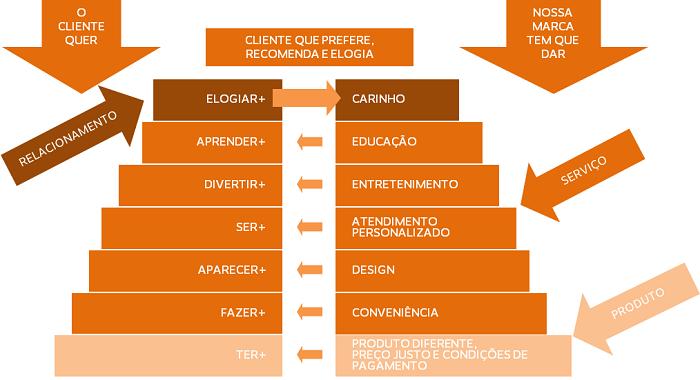 ONDV_Imagem_Artigo_Manifesto_AIDDU_09