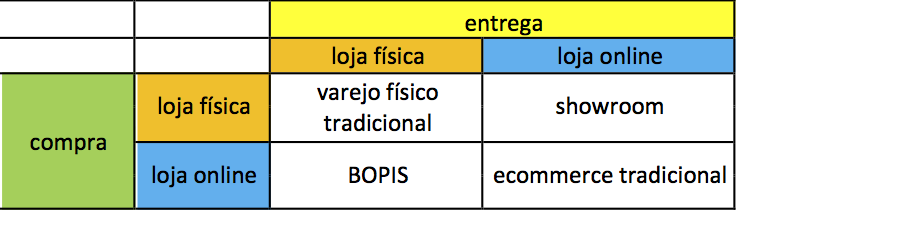 Tabela_Artigo_Luiz
