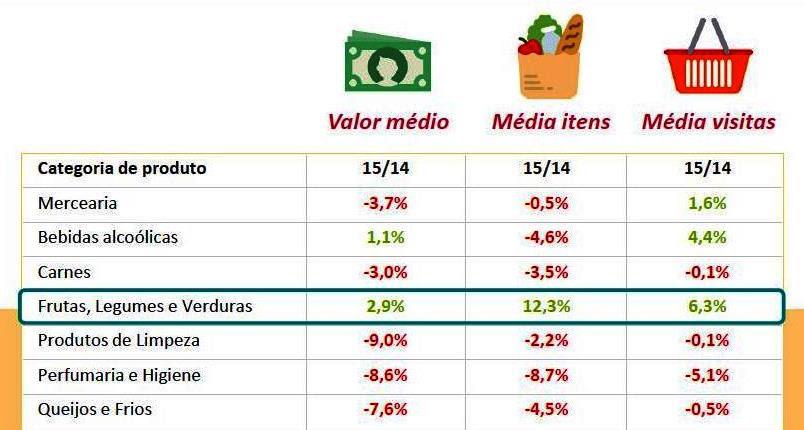 ONDV_Tabela_Supermercado_1