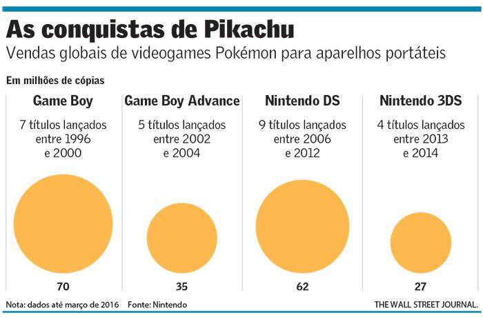 ondv_foto_noticias_0916_quadro_pokemon