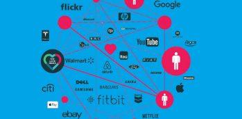 Marcas mais amadas: estudo mostra Netflix e Apple no topo (Accenture/Divulgação)